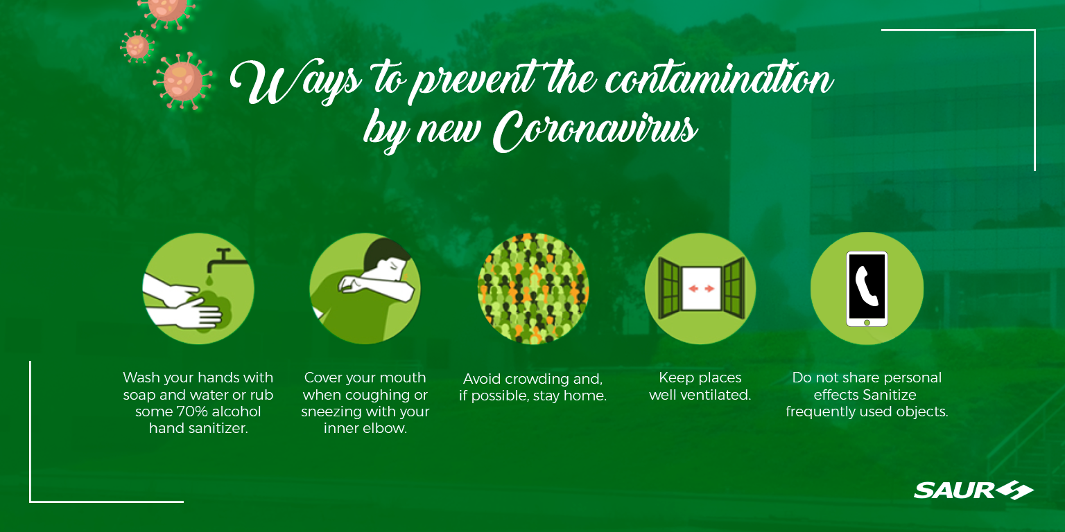 CORONAVIRUS – CHECK OUT HOW TO BE SAFE