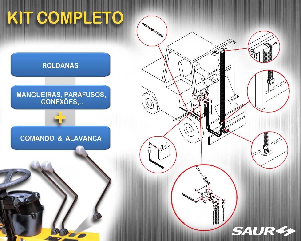 Kit de Instalação Hidráulica Completo